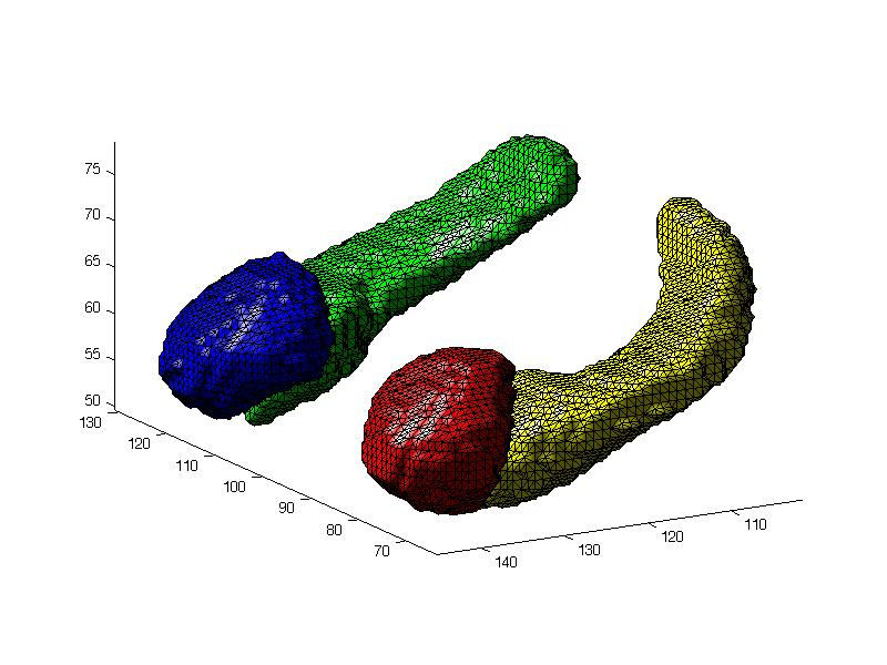 free From kinetic models to hydrodynamics : some novel